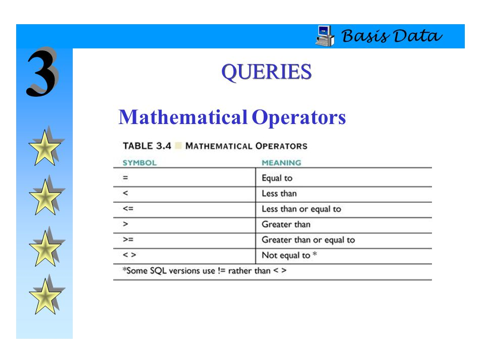 Basis Data 3 QUERIES Mathematical Operators