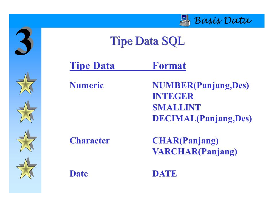 3 Tipe Data SQL Tipe Data Format Basis Data