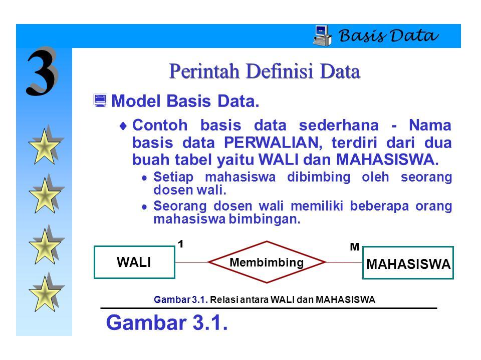 Gambar 3.1. Relasi antara WALI dan MAHASISWA