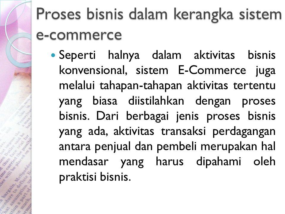 Proses bisnis dalam kerangka sistem e-commerce