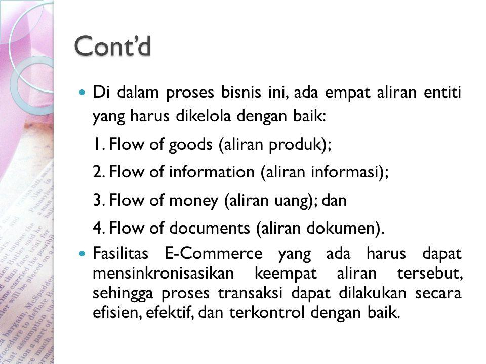 Cont'd Di dalam proses bisnis ini, ada empat aliran entiti yang harus dikelola dengan baik: 1. Flow of goods (aliran produk);