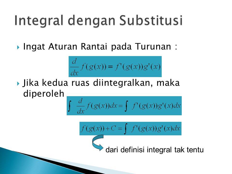 Integral dengan Substitusi