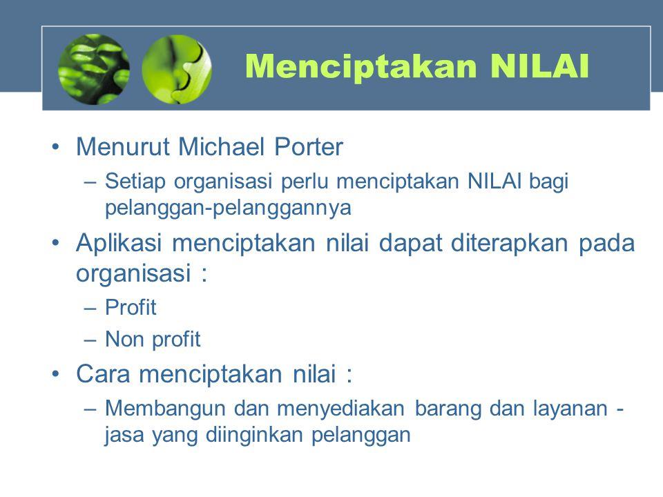 Menciptakan NILAI Menurut Michael Porter