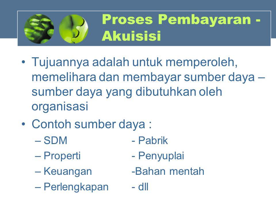 Proses Pembayaran - Akuisisi