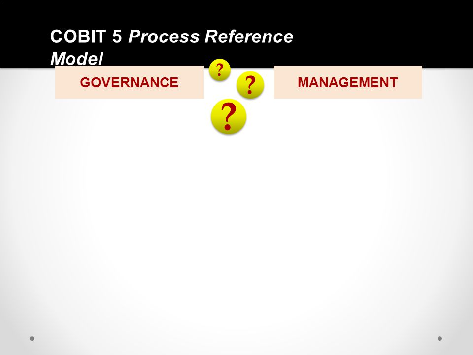 cobit 5 process reference guide pdf