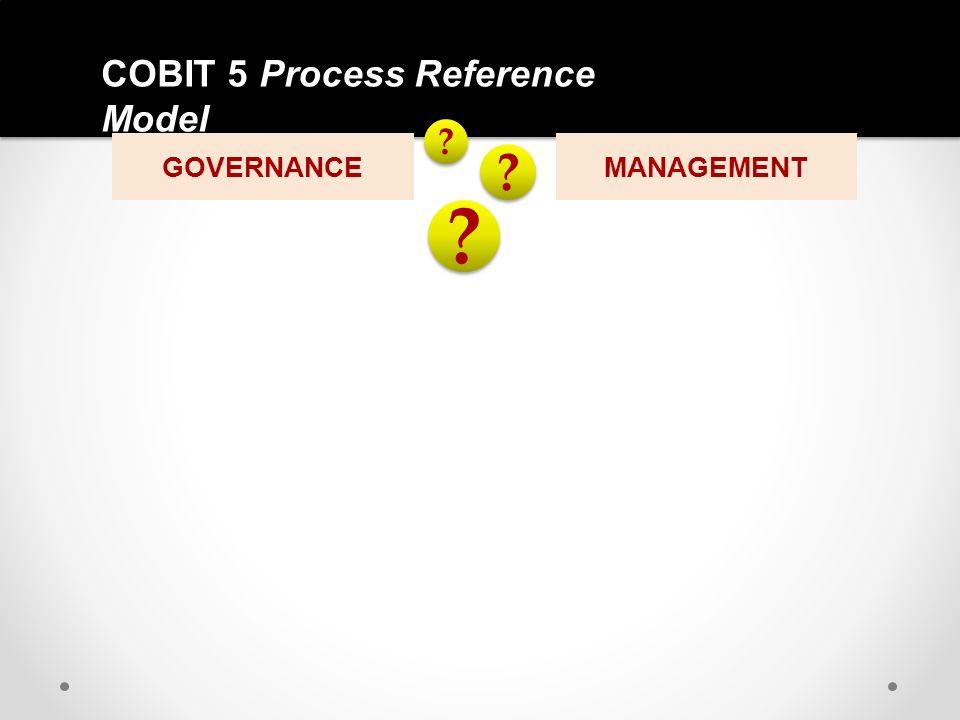 COBIT 5 Process Reference Model GOVERNANCE MANAGEMENT