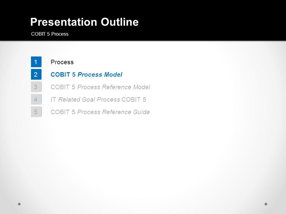 Presentation Outline Process 1 COBIT 5 Process Model 2