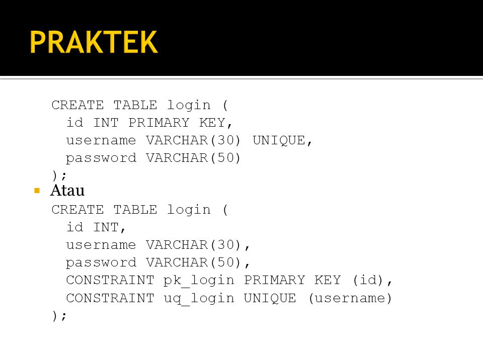 PRAKTEK Atau CREATE TABLE login ( id INT PRIMARY KEY,
