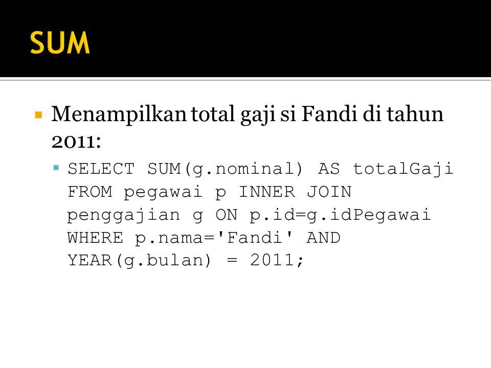 SUM Menampilkan total gaji si Fandi di tahun 2011: