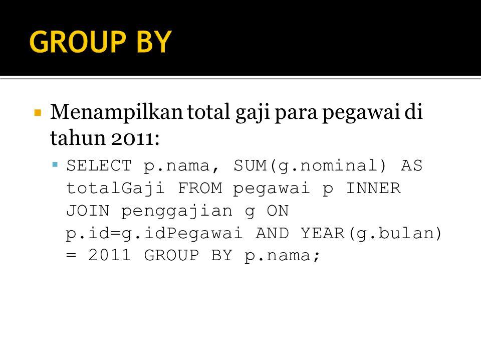 GROUP BY Menampilkan total gaji para pegawai di tahun 2011: