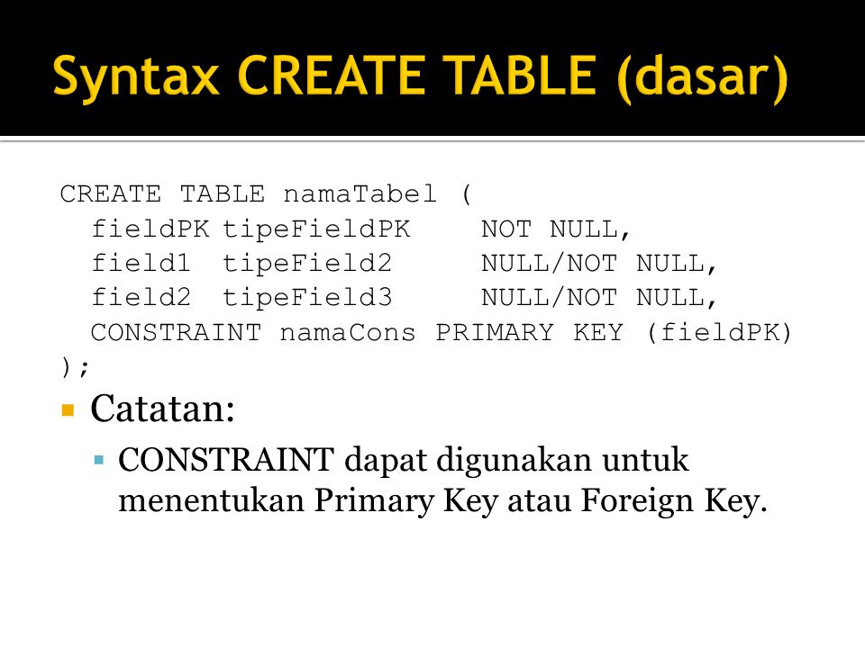 Syntax CREATE TABLE (dasar)