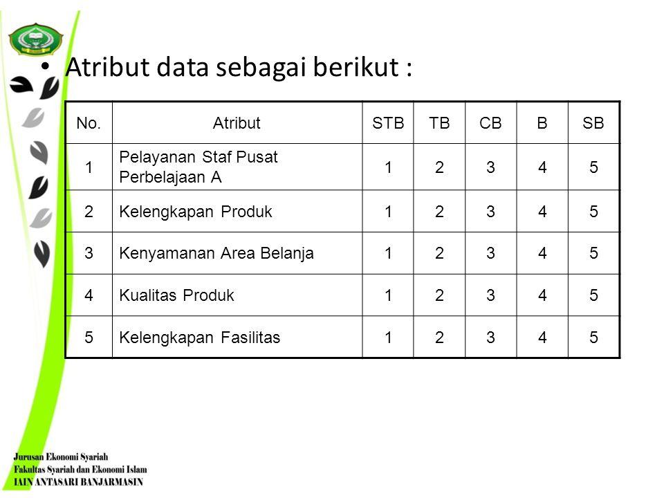 Atribut data sebagai berikut :