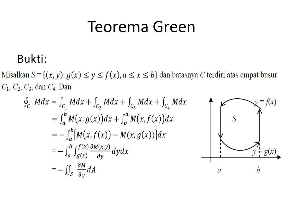 Teorema Green Bukti: