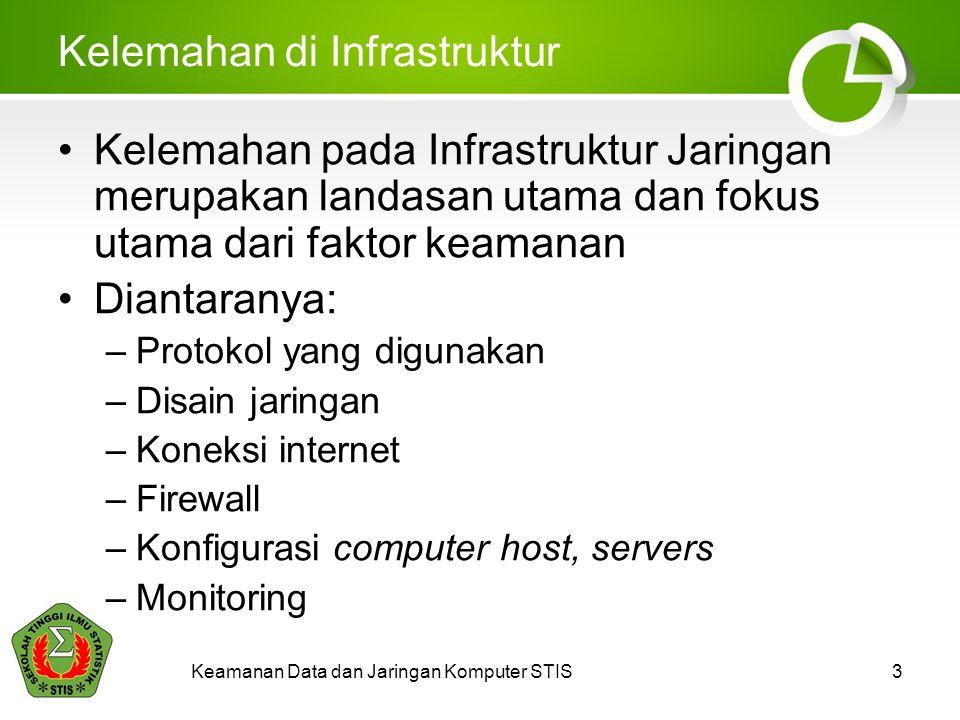 Kelemahan di Infrastruktur