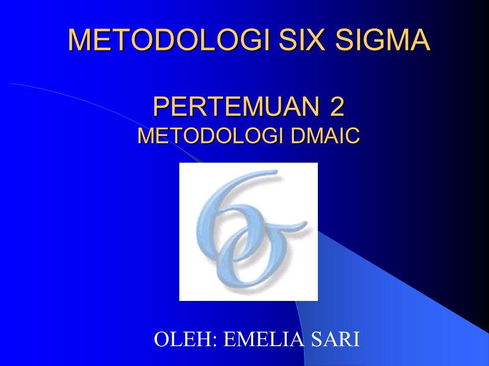 METODOLOGI SIX SIGMA PERTEMUAN 2 METODOLOGI DMAIC