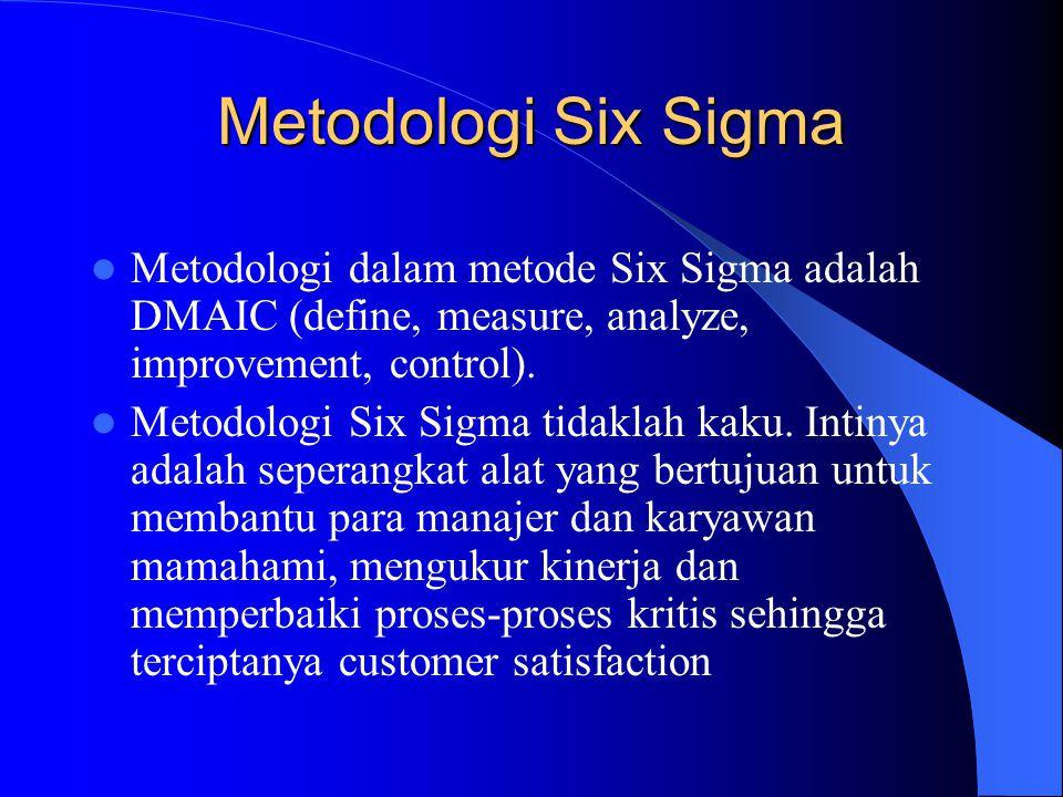 Metodologi Six Sigma Metodologi dalam metode Six Sigma adalah DMAIC (define, measure, analyze, improvement, control).