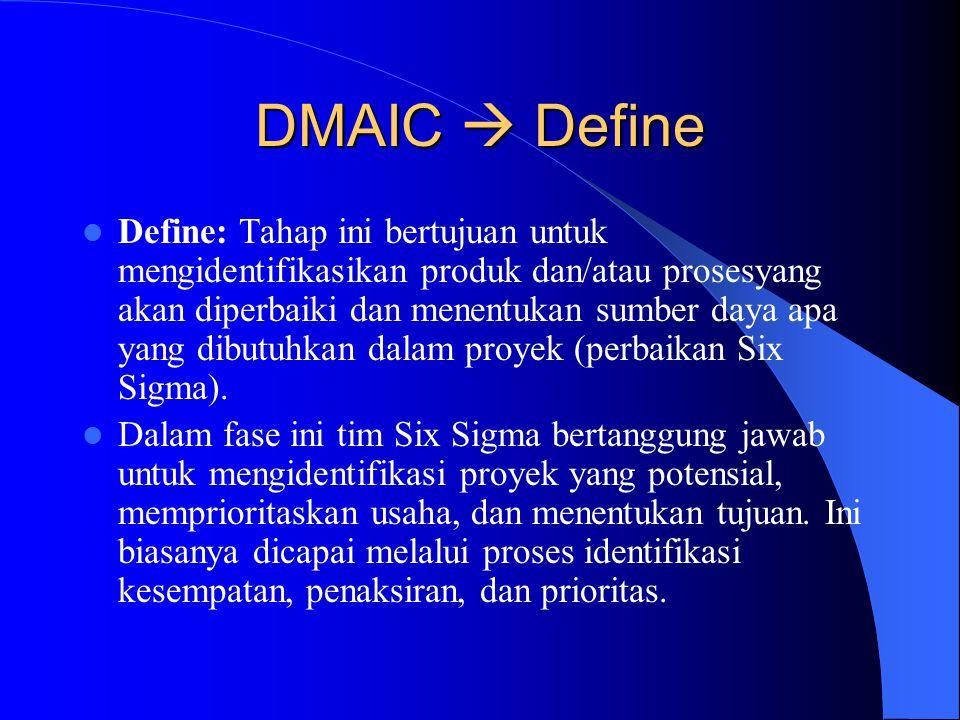 DMAIC  Define