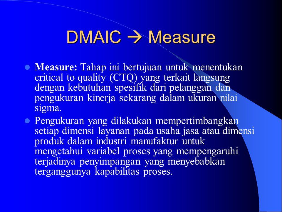 DMAIC  Measure