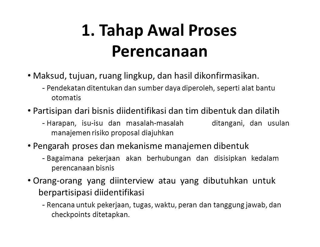 1. Tahap Awal Proses Perencanaan