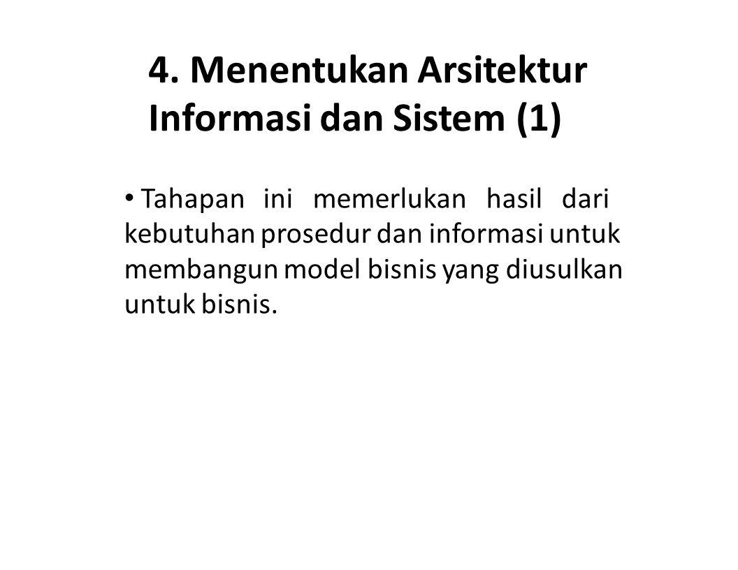 4. Menentukan Arsitektur Informasi dan Sistem (1)