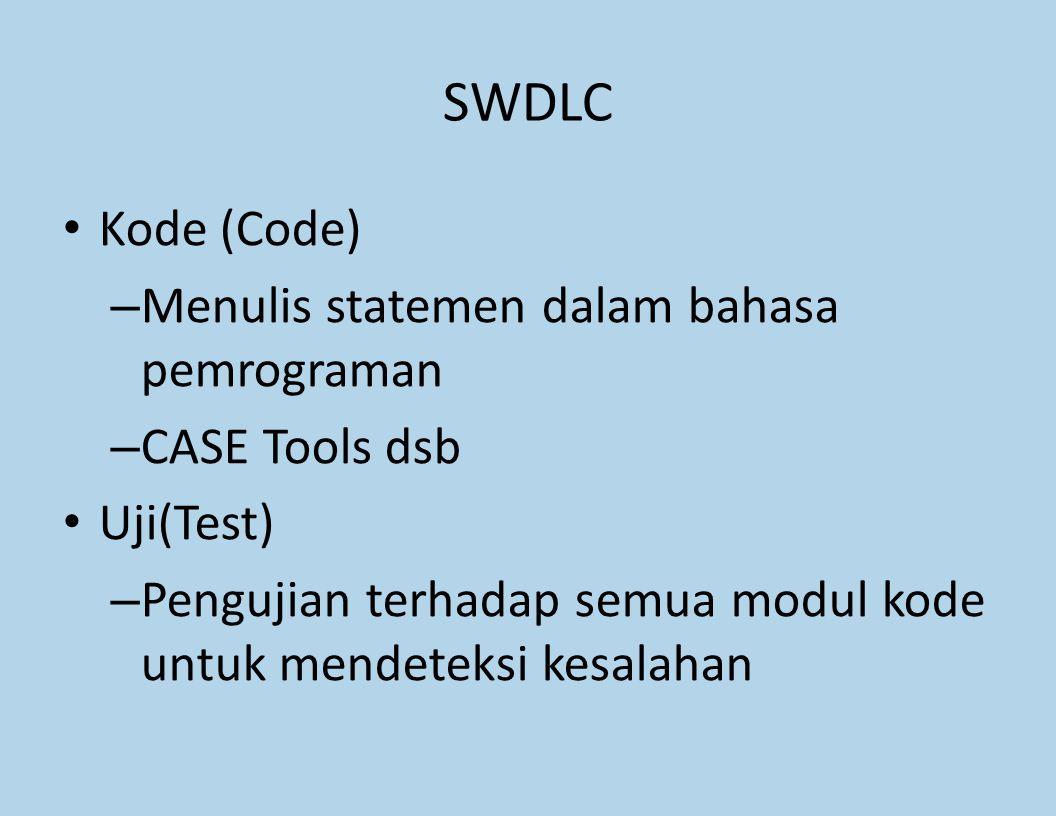 SWDLC Kode (Code) Menulis statemen dalam bahasa pemrograman