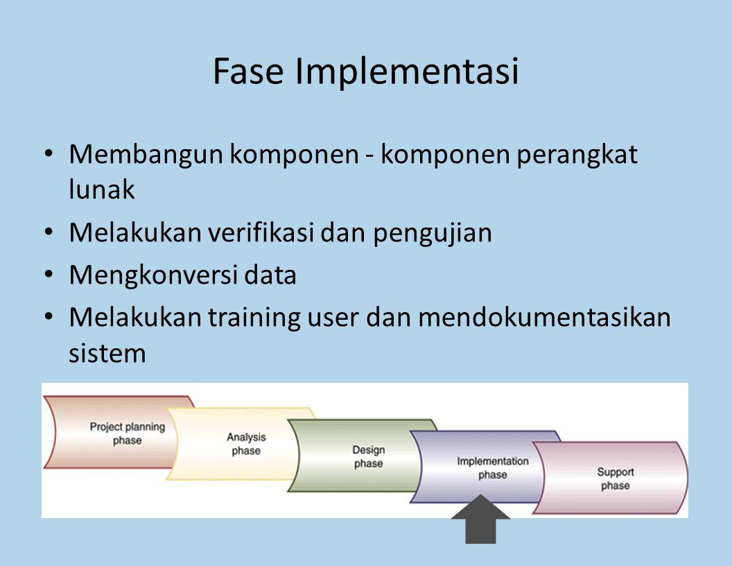 Fase Implementasi Membangun komponen - komponen perangkat lunak