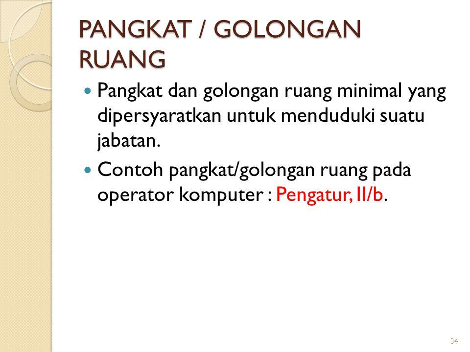 PANGKAT / GOLONGAN RUANG
