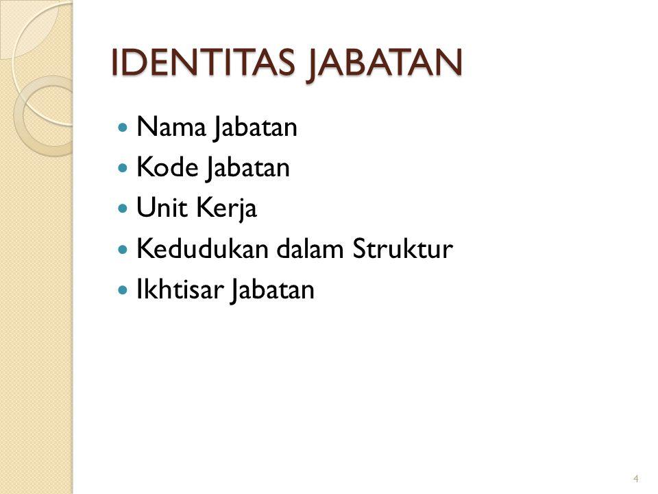 IDENTITAS JABATAN Nama Jabatan Kode Jabatan Unit Kerja