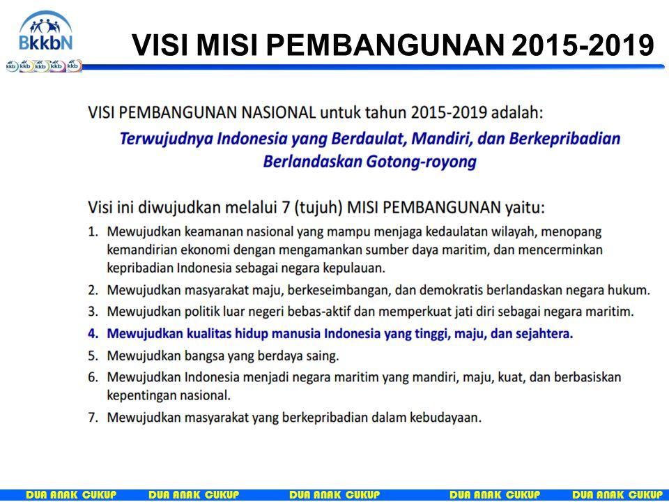 VISI MISI PEMBANGUNAN 2015-2019