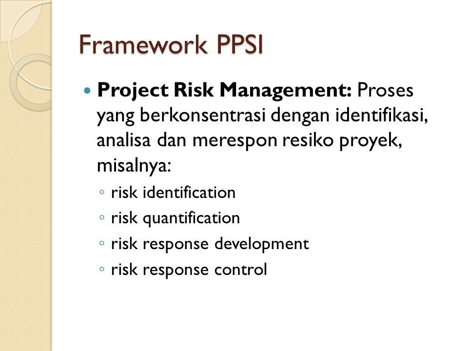 Framework PPSI Project Risk Management: Proses yang berkonsentrasi dengan identifikasi, analisa dan merespon resiko proyek, misalnya: