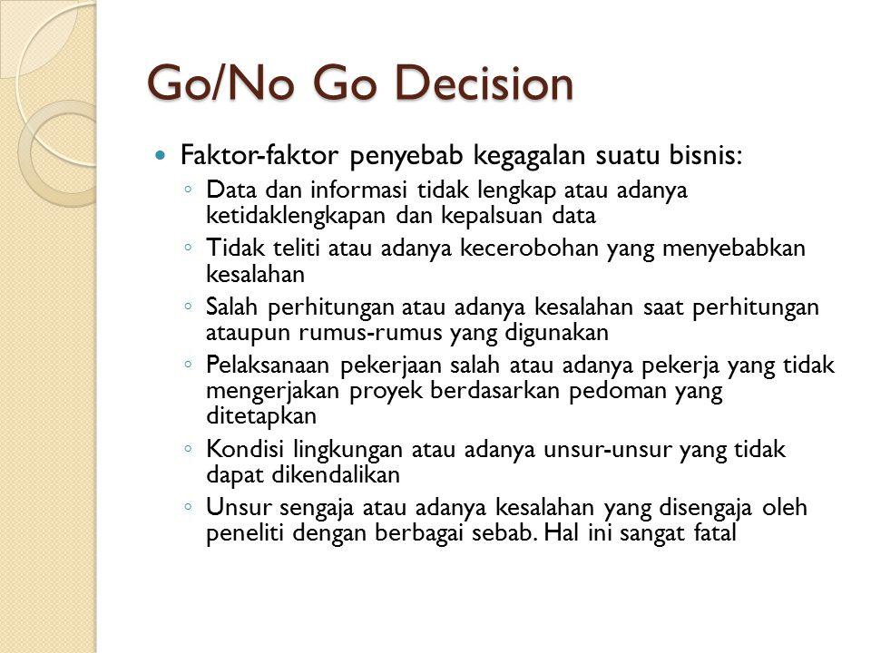 Go/No Go Decision Faktor-faktor penyebab kegagalan suatu bisnis: