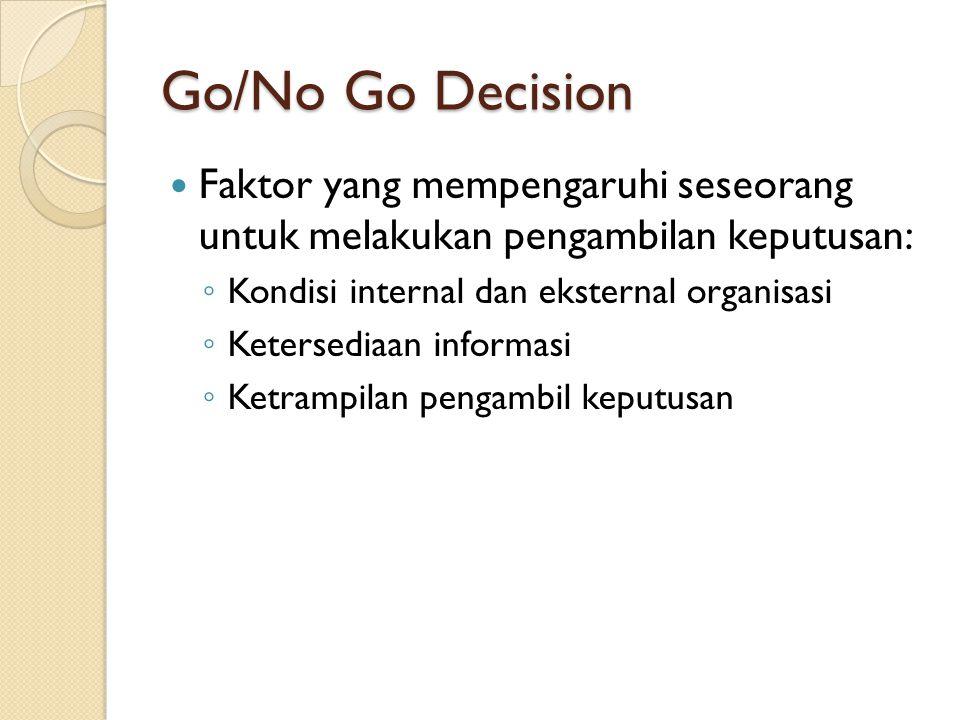 Go/No Go Decision Faktor yang mempengaruhi seseorang untuk melakukan pengambilan keputusan: Kondisi internal dan eksternal organisasi.