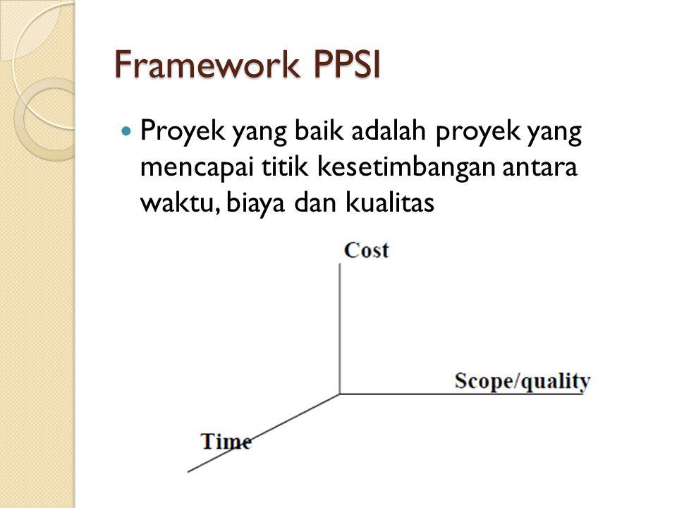 Framework PPSI Proyek yang baik adalah proyek yang mencapai titik kesetimbangan antara waktu, biaya dan kualitas.