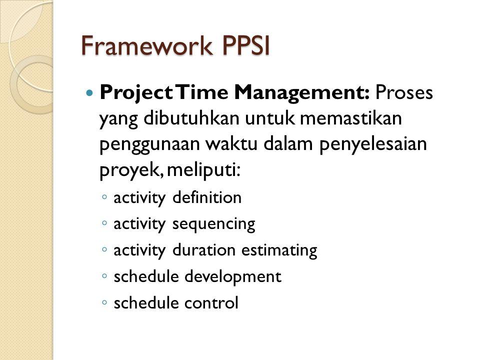 Framework PPSI Project Time Management: Proses yang dibutuhkan untuk memastikan penggunaan waktu dalam penyelesaian proyek, meliputi: