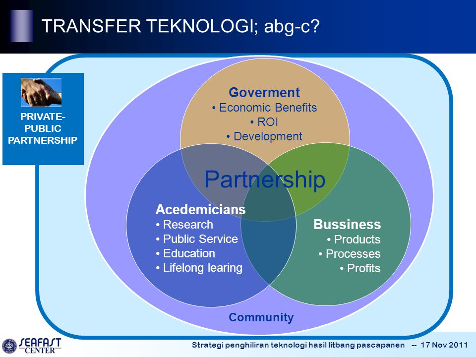 Partnership TRANSFER TEKNOLOGI; abg-c Goverment Acedemicians