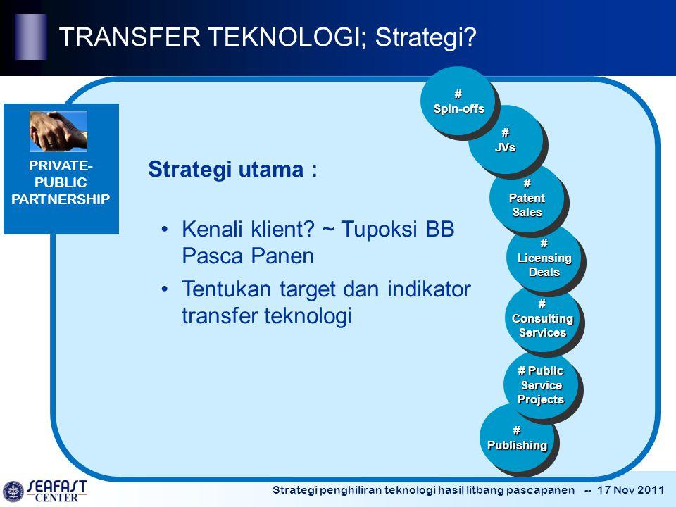 TRANSFER TEKNOLOGI; Strategi