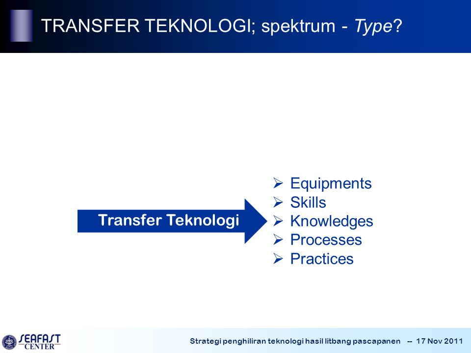 ~ TRANSFER TEKNOLOGI; spektrum - Type Equipments Skills