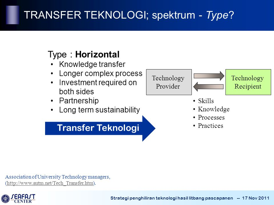 TRANSFER TEKNOLOGI; spektrum - Type