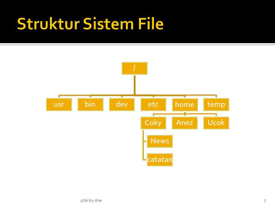 Struktur Sistem File / usr bin dev etc home Coky News catatan Anez