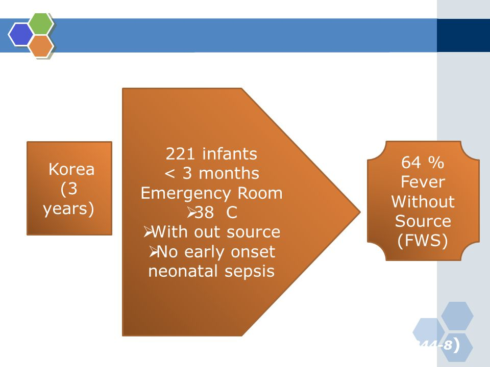 No early onset neonatal sepsis