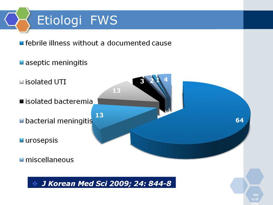 Etiologi FWS www.themegallery.com