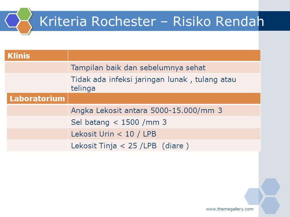 Kriteria Rochester – Risiko Rendah