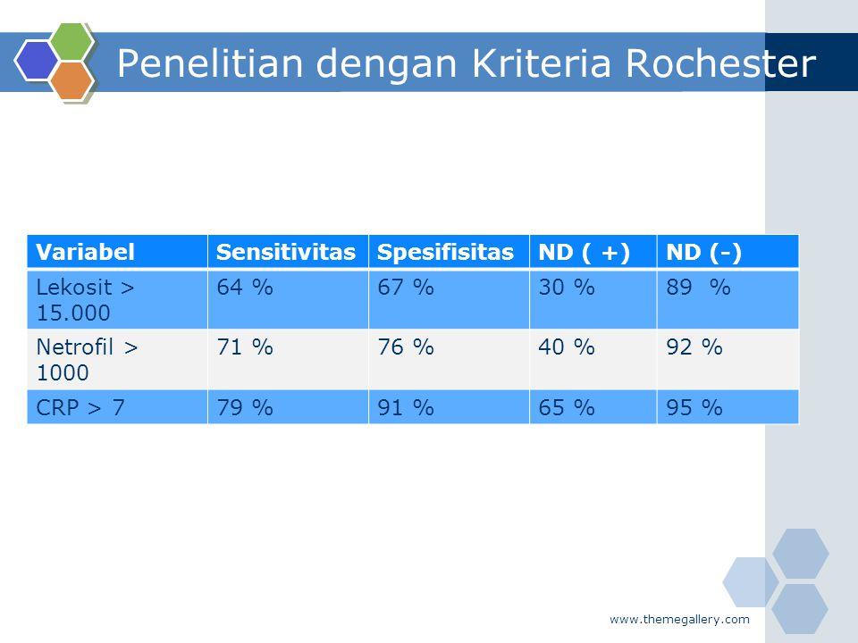 Penelitian dengan Kriteria Rochester