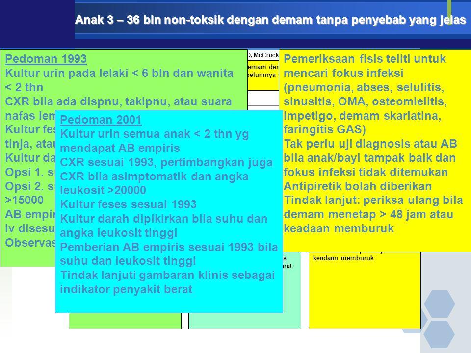 Anak 3 – 36 bln non-toksik dengan demam tanpa penyebab yang jelas