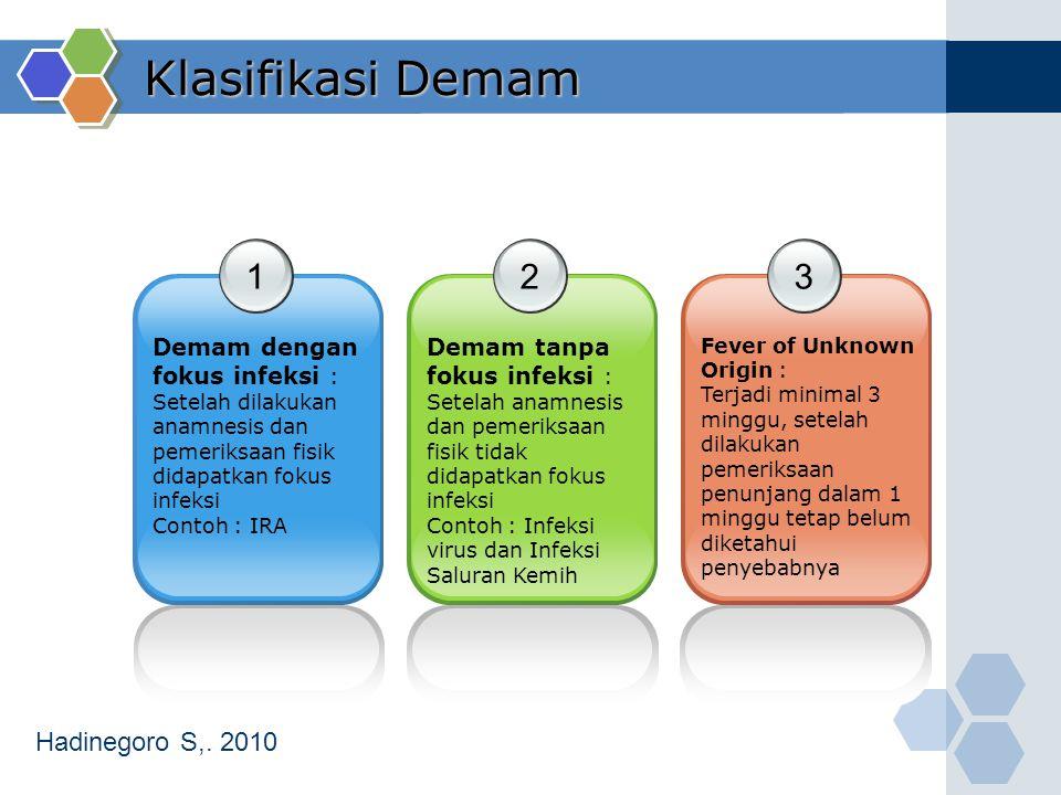 Klasifikasi Demam 1 2 3 Hadinegoro S,. 2010