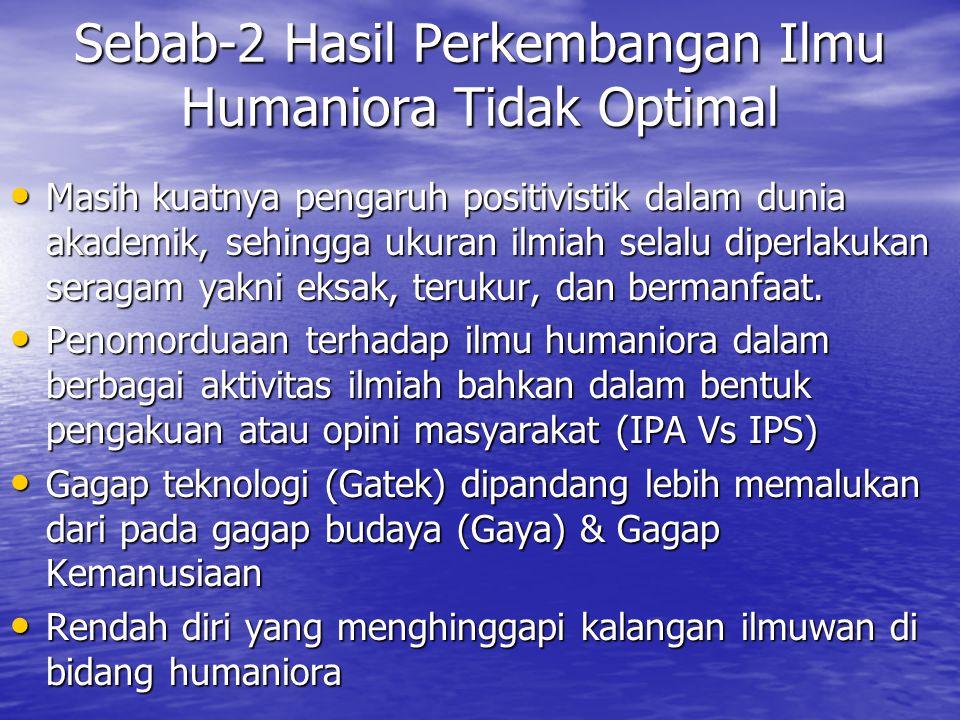 Sebab-2 Hasil Perkembangan Ilmu Humaniora Tidak Optimal