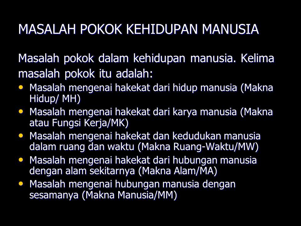 MASALAH POKOK KEHIDUPAN MANUSIA
