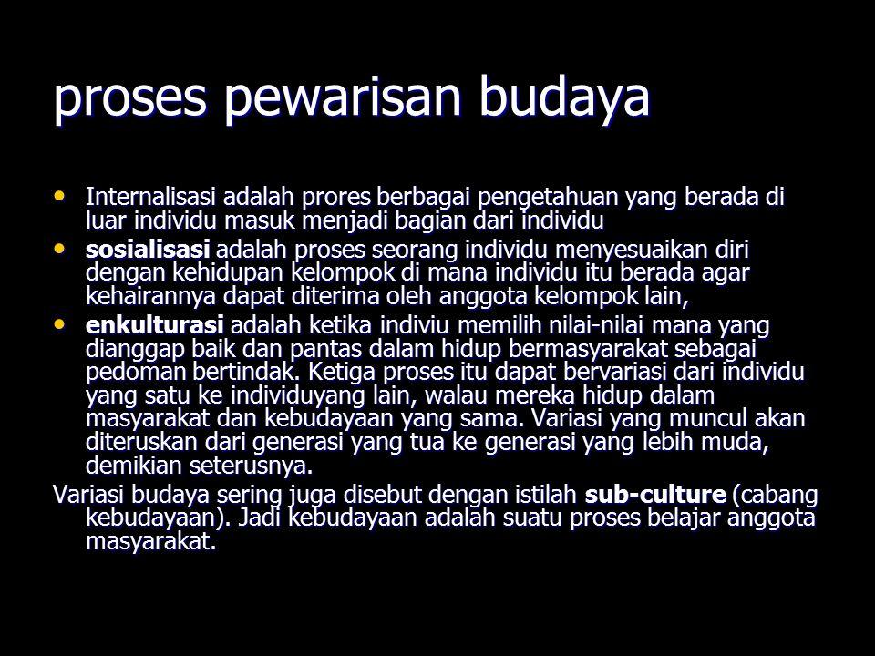 proses pewarisan budaya