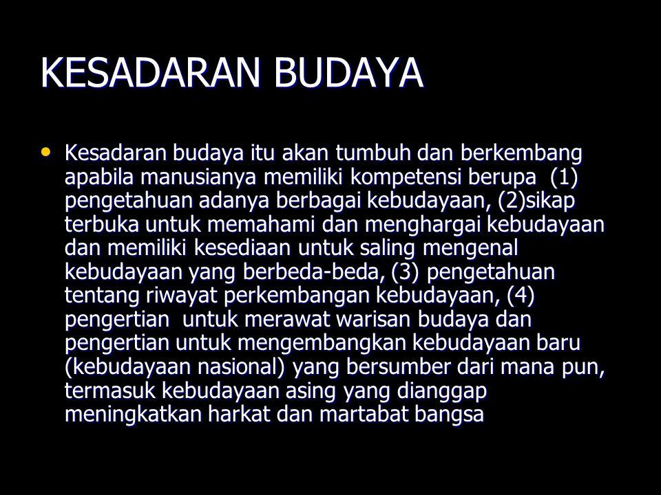 KESADARAN BUDAYA