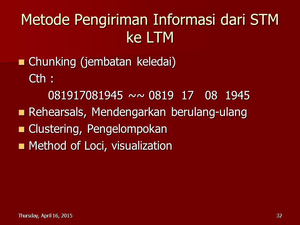 Metode Pengiriman Informasi dari STM ke LTM